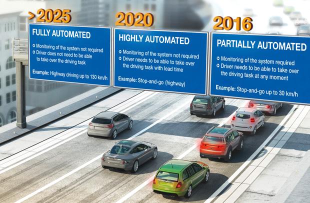 Continental-voitures-automatisées