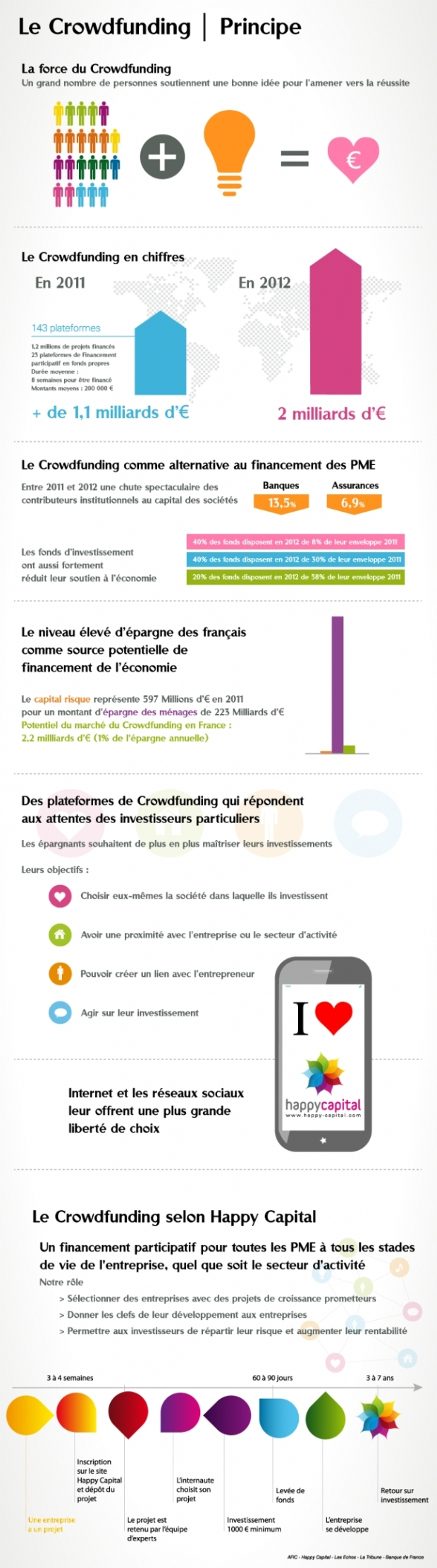 crowdfunding-comment-investir-utile-F