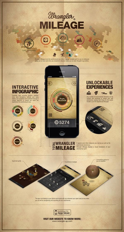 wrangler-mileage-infographie