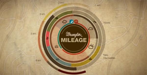 wrangler-mileage-prez